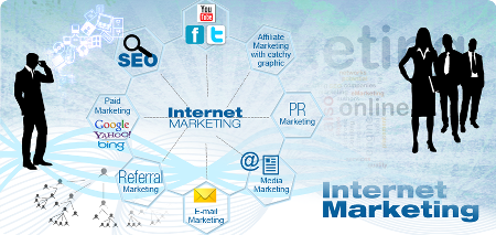 internetmkt-codefibo